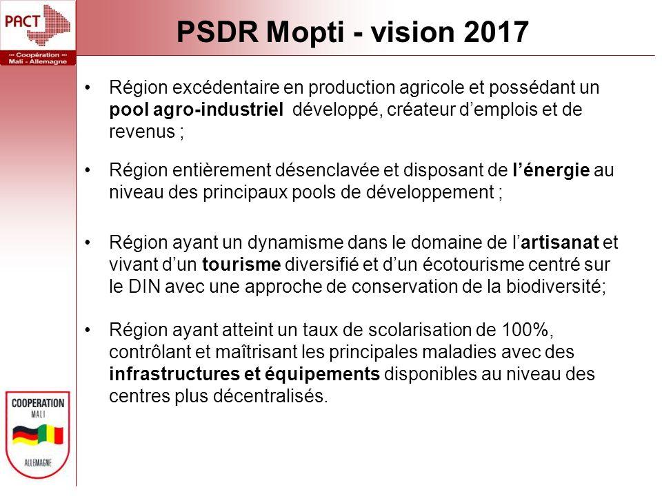 PSDR Mopti - vision 2017 Région excédentaire en production agricole et possédant un pool agro-industriel développé, créateur demplois et de revenus ;