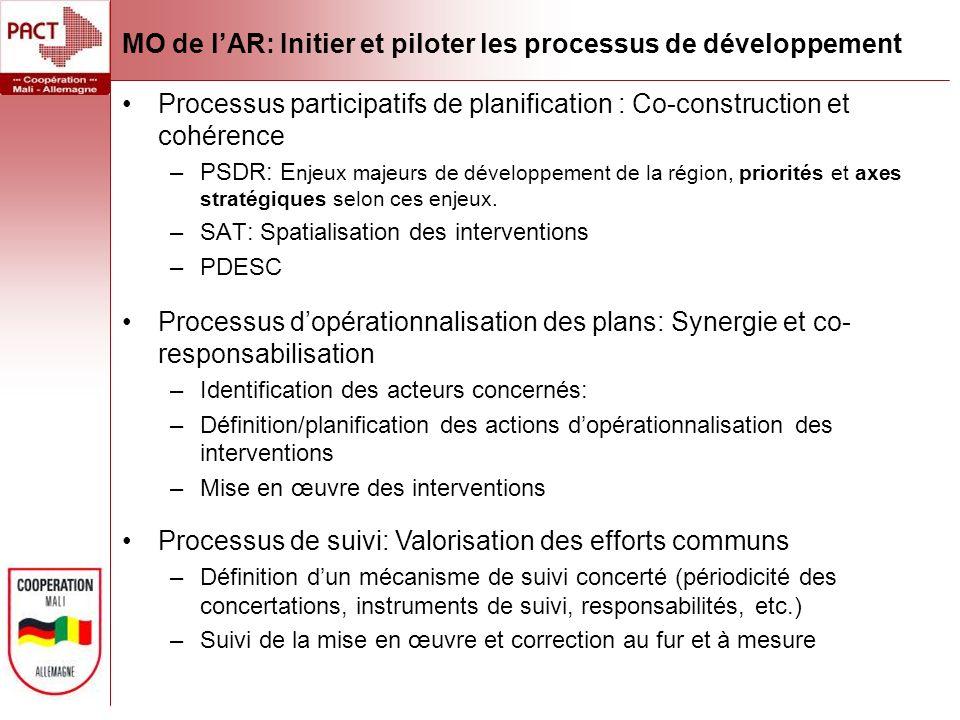 MO de lAR: Initier et piloter les processus de développement Processus participatifs de planification : Co-construction et cohérence –PSDR: E njeux majeurs de développement de la région, priorités et axes stratégiques selon ces enjeux.