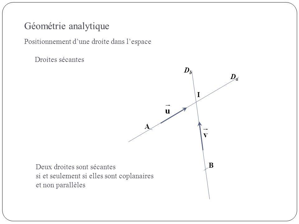 Géométrie analytique Positionnement dune droite dans lespace Droites sécantes A I DaDa B DbDb Deux droites sont sécantes si et seulement si elles sont