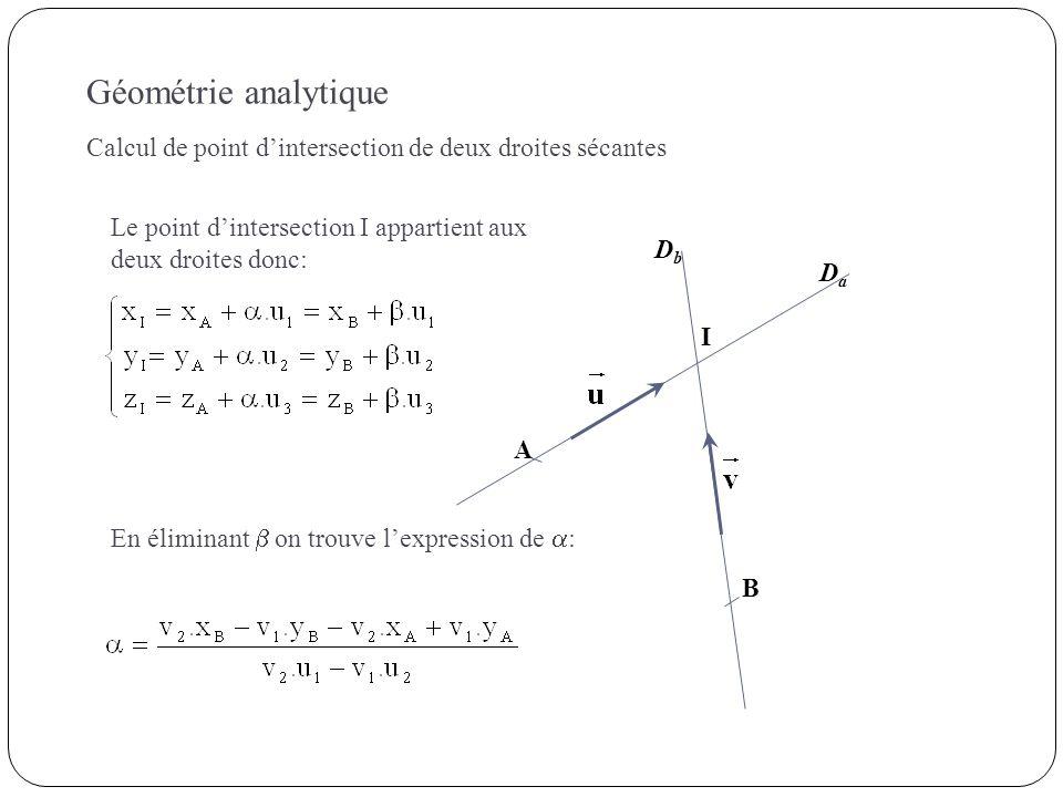 Géométrie analytique Calcul de point dintersection de deux droites sécantes A I DaDa B DbDb Le point dintersection I appartient aux deux droites donc:
