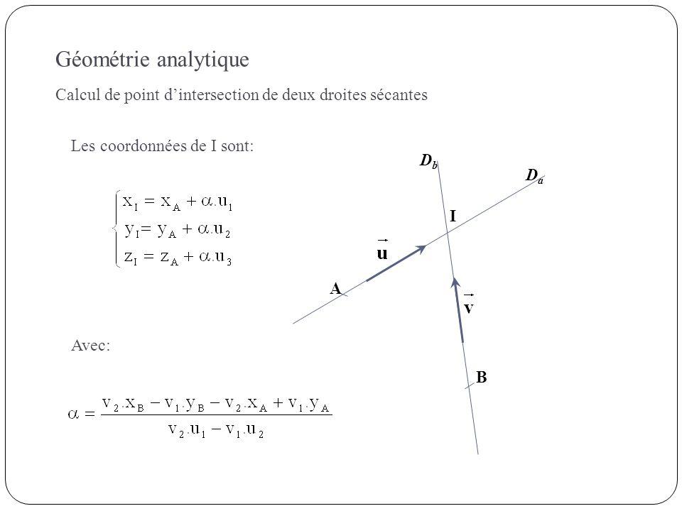 Géométrie analytique Calcul de point dintersection de deux droites sécantes A I DaDa B DbDb Les coordonnées de I sont: Avec: