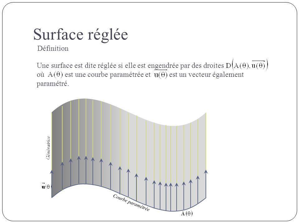 Une surface est dite réglée si elle est engendrée par des droites où est une courbe paramétrée et est un vecteur également paramétré. Définition Courb
