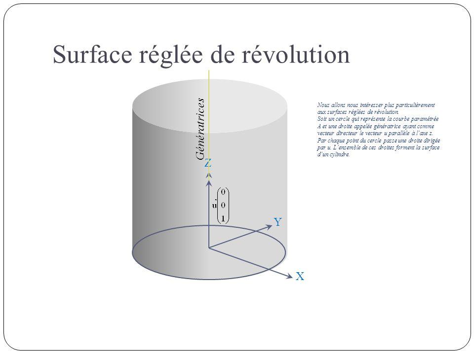 X Y Z Génératrices Surface réglée de révolution Nous allons nous intéresser plus particulièrement aux surfaces réglées de révolution. Soit un cercle q
