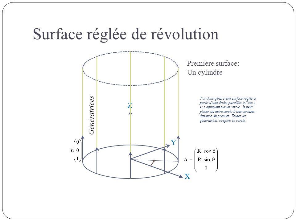 X Y Z Génératrices X Y Z Première surface: Un cylindre Surface réglée de révolution Jai donc généré une surface réglée à partir dune droite parallèle