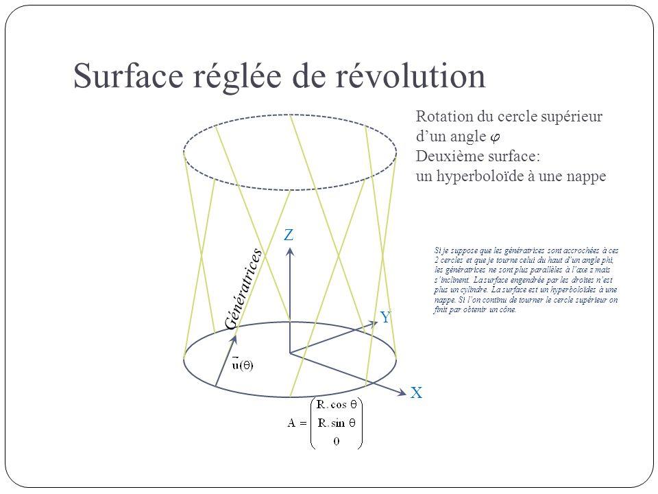 Génératrices X Y Z Rotation du cercle supérieur dun angle Deuxième surface: un hyperboloïde à une nappe Si je suppose que les génératrices sont accroc