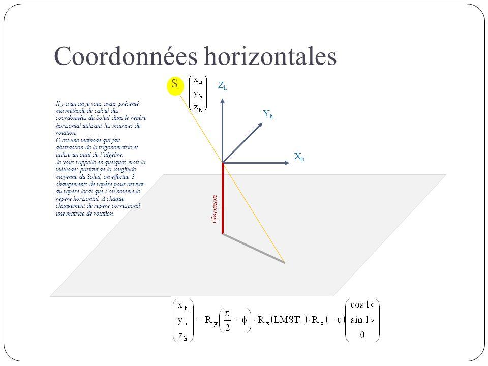 XhXh YhYh ZhZh Gnomon S P M La projection du point P sur la surface plane revient à déterminer le point dintersection de la droite passant par S et P avec la surface Projection sur une surface plane Connaissant les coordonnées cartésiennes du Soleil à tout instant, on peut facilement à calculer la projection dun point sur une surface plane.