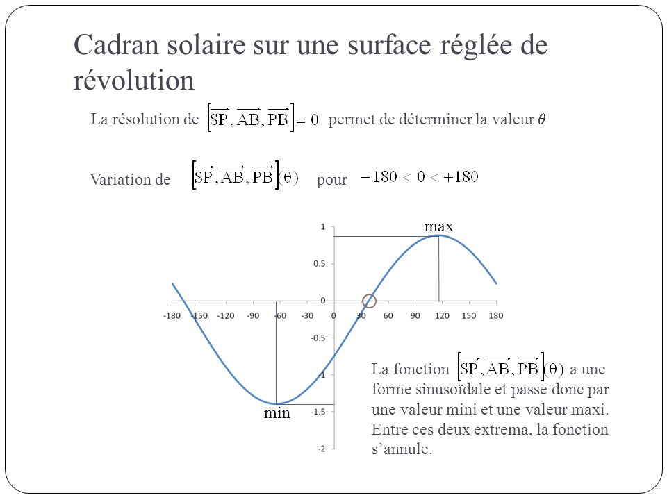La résolution de permet de déterminer la valeur max min Variation de pour La fonction a une forme sinusoïdale et passe donc par une valeur mini et une