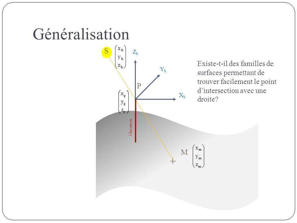 XhXh YhYh ZhZh Gnomon S P M Existe-t-il des familles de surfaces permettant de trouver facilement le point dintersection avec une droite? Généralisati