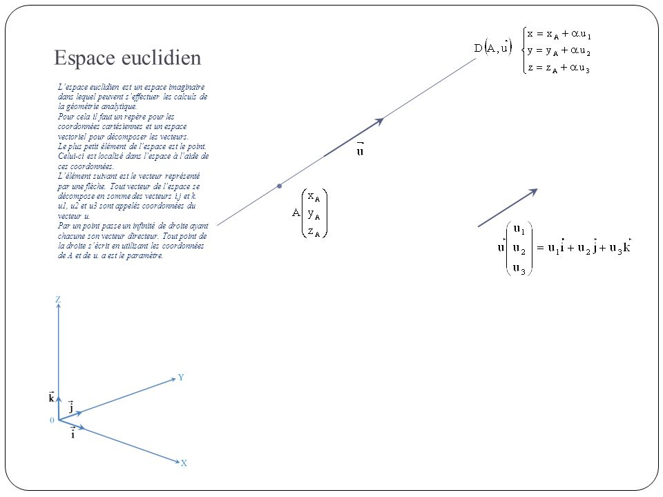 Espace euclidien Lespace euclidien est un espace imaginaire dans lequel peuvent seffectuer les calculs de la géométrie analytique. Pour cela il faut u