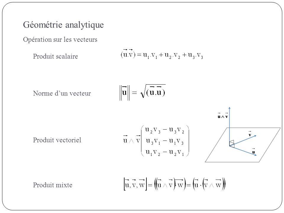 Géométrie analytique Fonctions visual basic Function produit_scalaire(u1, u2, u3, v1, v2, v3) produit_scalaire = u1 * v1 + u2 * v2 + u3 * v3 End Function Function produit_vectoriel(u1, u2, u3, v1, v2, v3) Dim pproduit_vectoriel(3) As Double pproduit_vectoriel(1) = u2 * v3 - u3 * v2 pproduit_vectoriel(2) = u3 * v1 - u1 * v3 pproduit_vectoriel(3) = u1 * v2 - u2 * v1produit_vectoriel = Array(pproduit_vectoriel(1), pproduit_vectoriel(2), pproduit_vectoriel(3)) End Function Function produit_mixte(u1, u2, u3, v1, v2, v3, w1, w2, w3) produit_mixte = produit_scalaire(u1, u2, u3, produit_vectoriel(v1, v2, v3, w1, w2, w3)(0), produit_vectoriel(v1, v2, v3, w1, w2, w3)(1), produit_vectoriel(v1, v2, v3, w1, w2, w3)(2)) End Function Comme toujours je me sers dun tableur et surtout de la programmation visual basic qui permet de créer des fonctions qui sont de véritable super opérateurs de calcul.