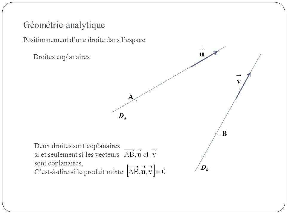 Géométrie analytique Droites coplanaires Positionnement dune droite dans lespace A DaDa B DbDb Deux droites sont coplanaires si et seulement si les ve