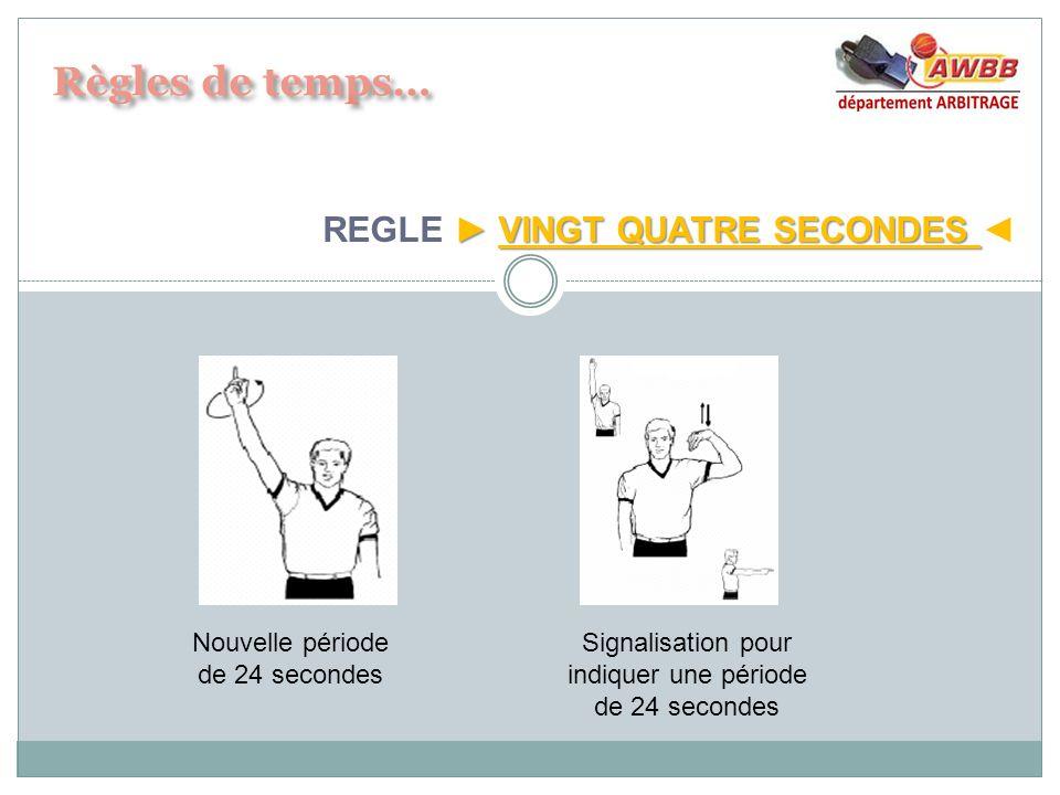 VINGT QUATRE SECONDES REGLE VINGT QUATRE SECONDES Nouvelle période de 24 secondes Signalisation pour indiquer une période de 24 secondes
