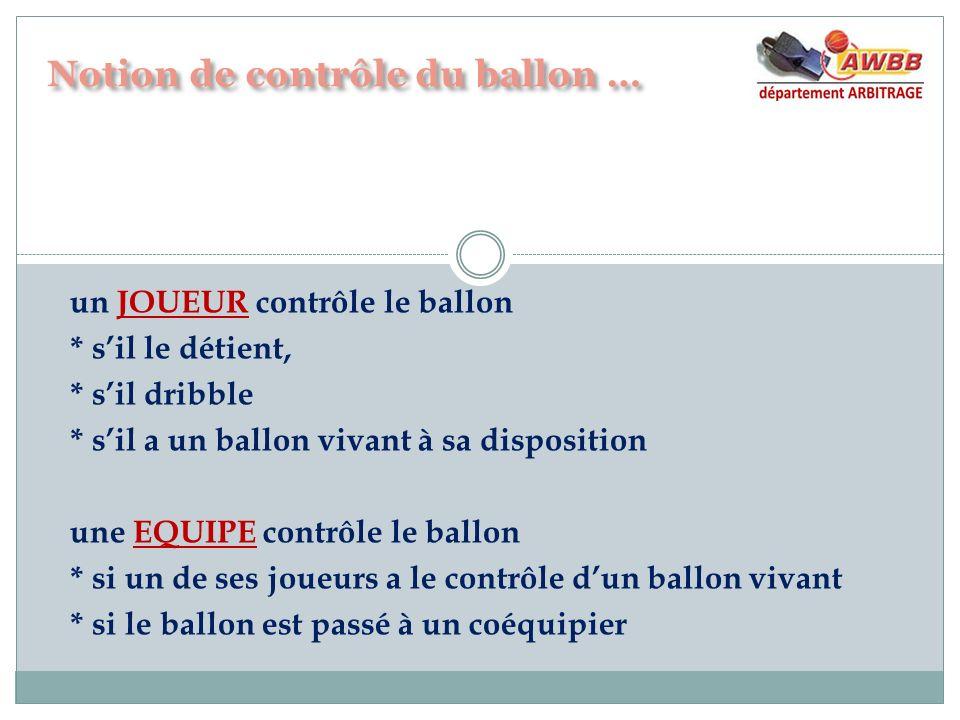 un JOUEUR contrôle le ballon * sil le détient, * sil dribble * sil a un ballon vivant à sa disposition une EQUIPE contrôle le ballon * si un de ses jo