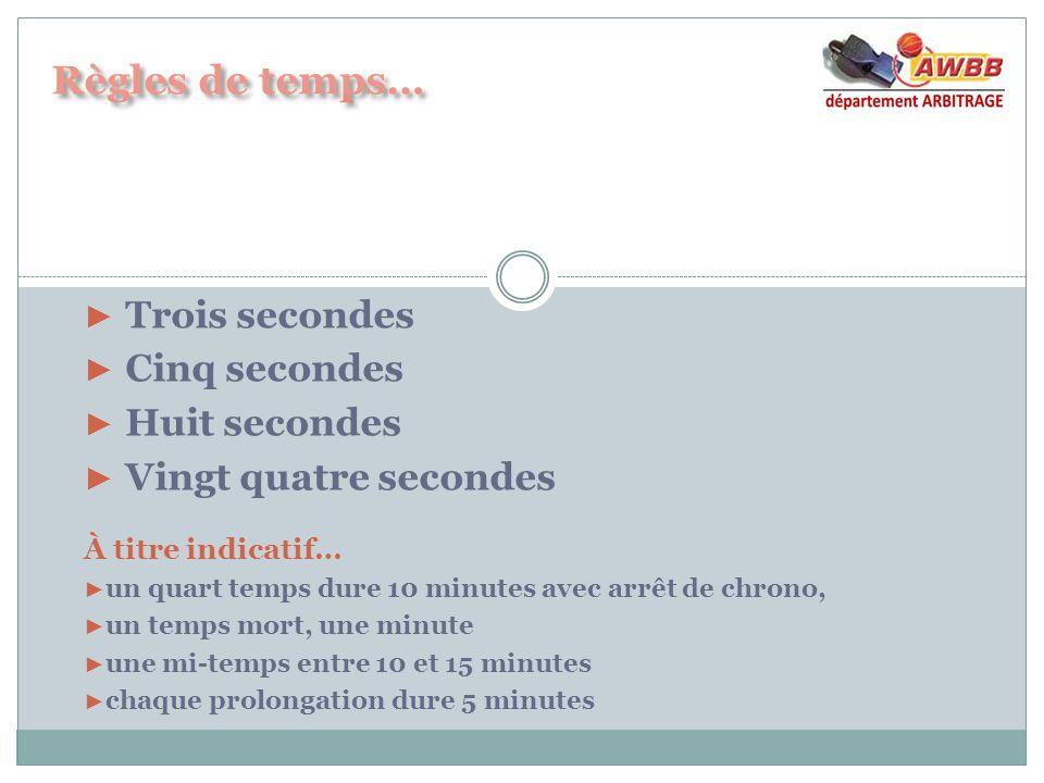 Trois secondes Cinq secondes Huit secondes Vingt quatre secondes À titre indicatif… un quart temps dure 10 minutes avec arrêt de chrono, un temps mort