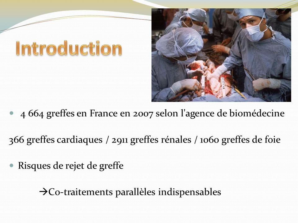 4 664 greffes en France en 2007 selon l'agence de biomédecine 366 greffes cardiaques / 2911 greffes rénales / 1060 greffes de foie Risques de rejet de