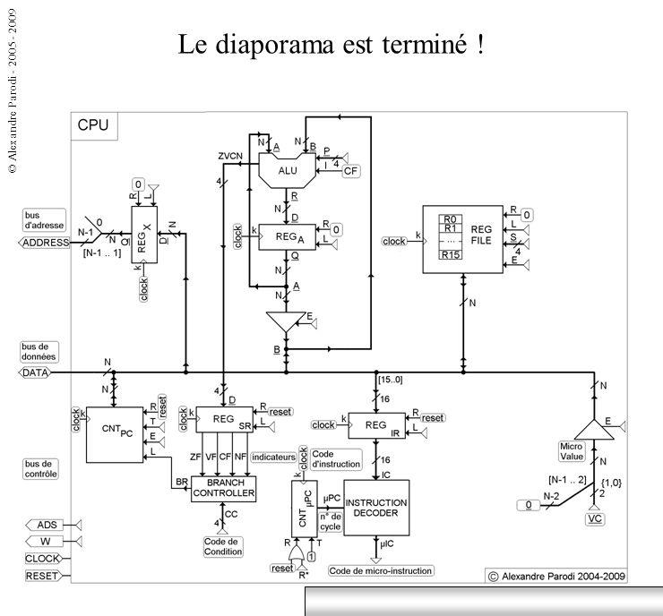 © Alexandre Parodi - 2005 - 2009 M[X]IR NOT Rj, Rk cycle n°3 0 3 - 0 0 0 M[X] PC=3 0 0 PC ;, 0 0 0 0 1 0 1 0 1 1 X +2 PC # 2 PC
