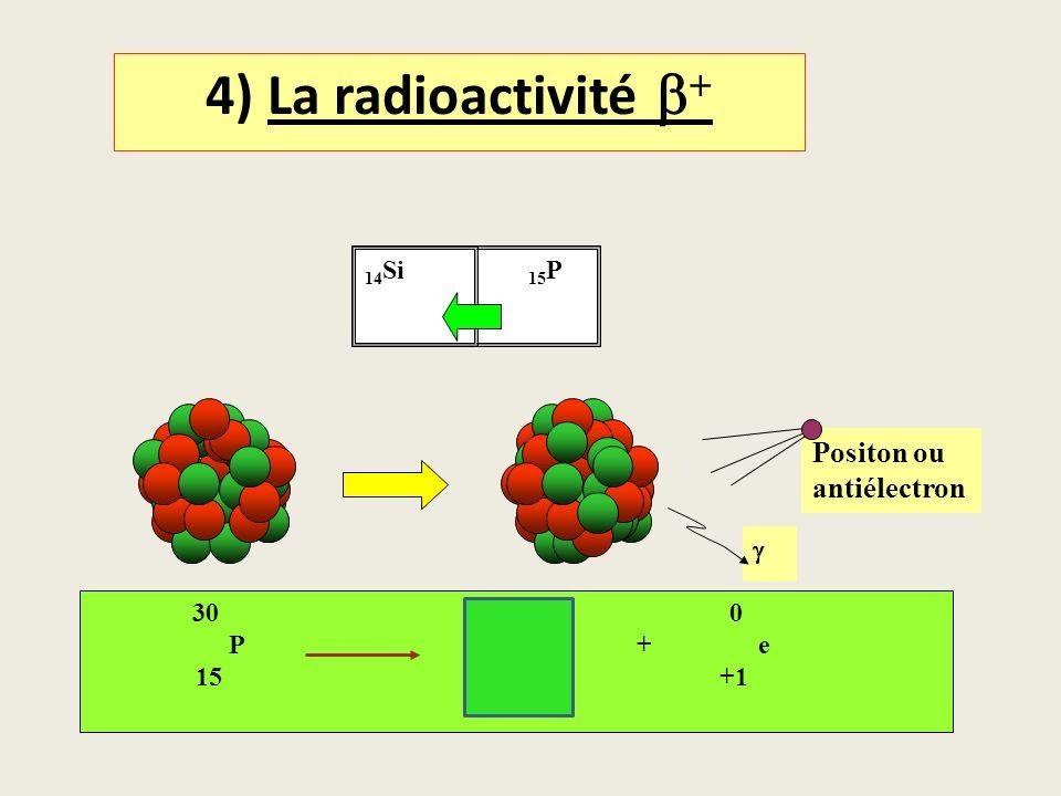 4) La radioactivité 15 P 14 Si Positon ou antiélectron 30 30 0 P Si + e 15 14 +1