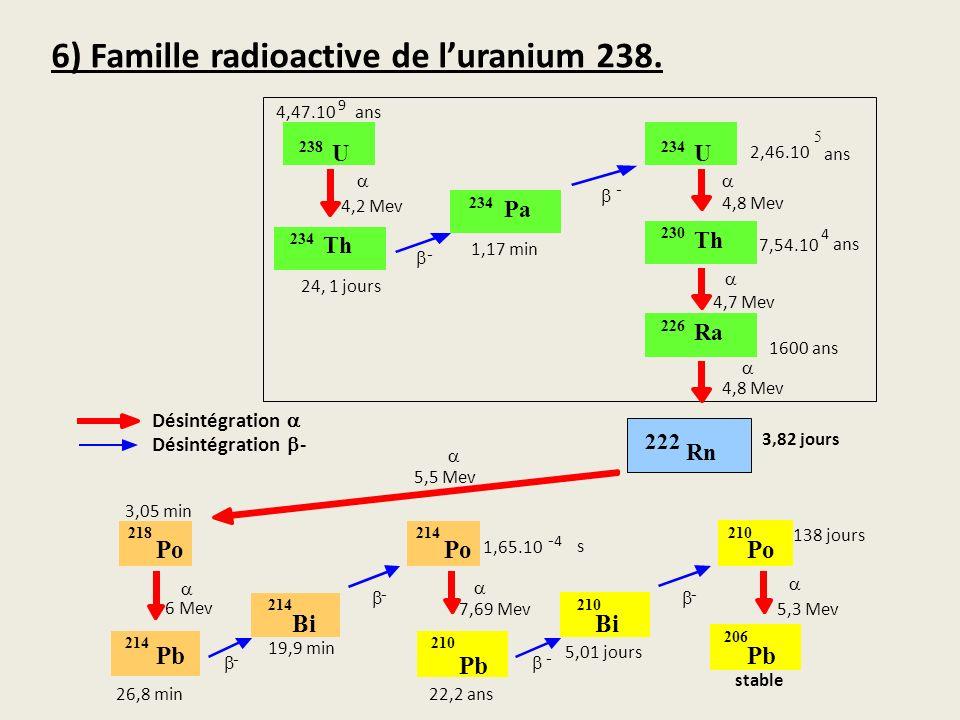 6) Famille radioactive de luranium 238.
