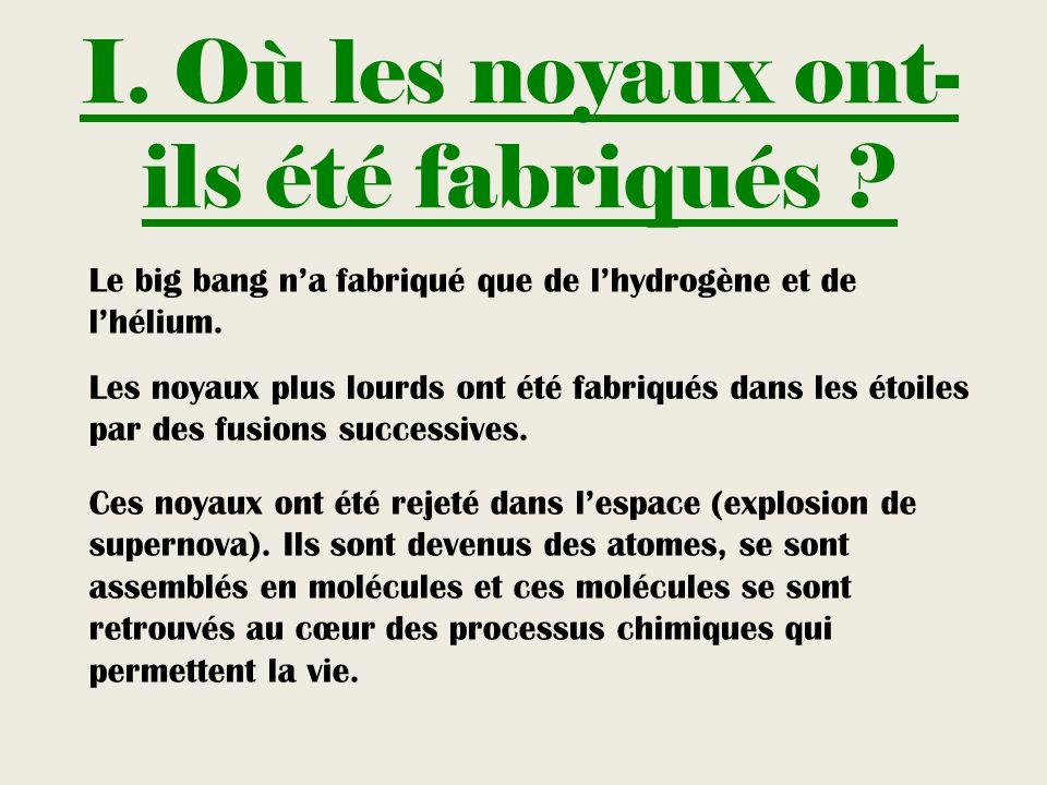 5) La radioactivité Elle peut accompagner les radioactivités ou.
