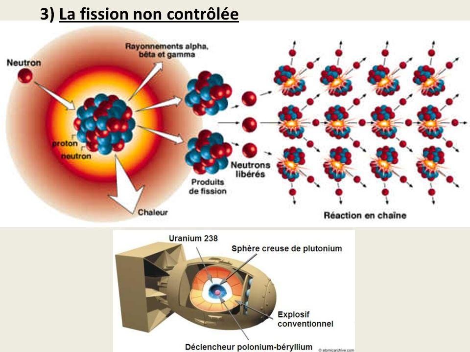 3) La fission non contrôlée