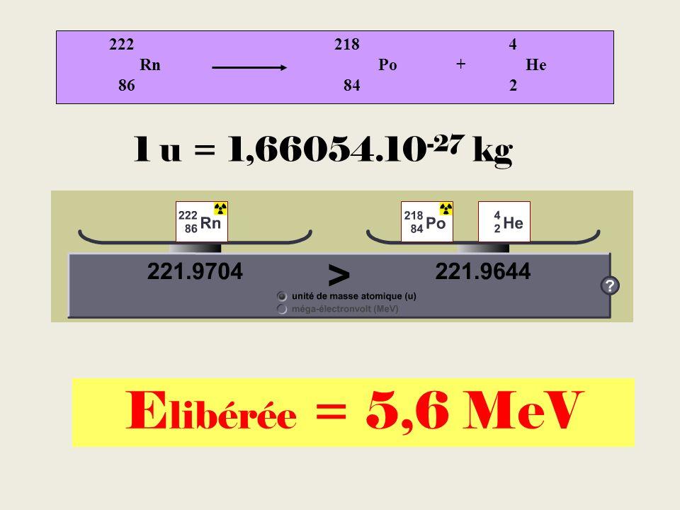 222 218 4 Rn Po + He 86 84 2 E libérée = 5,6 MeV 1 u = 1,66054.10 -27 kg