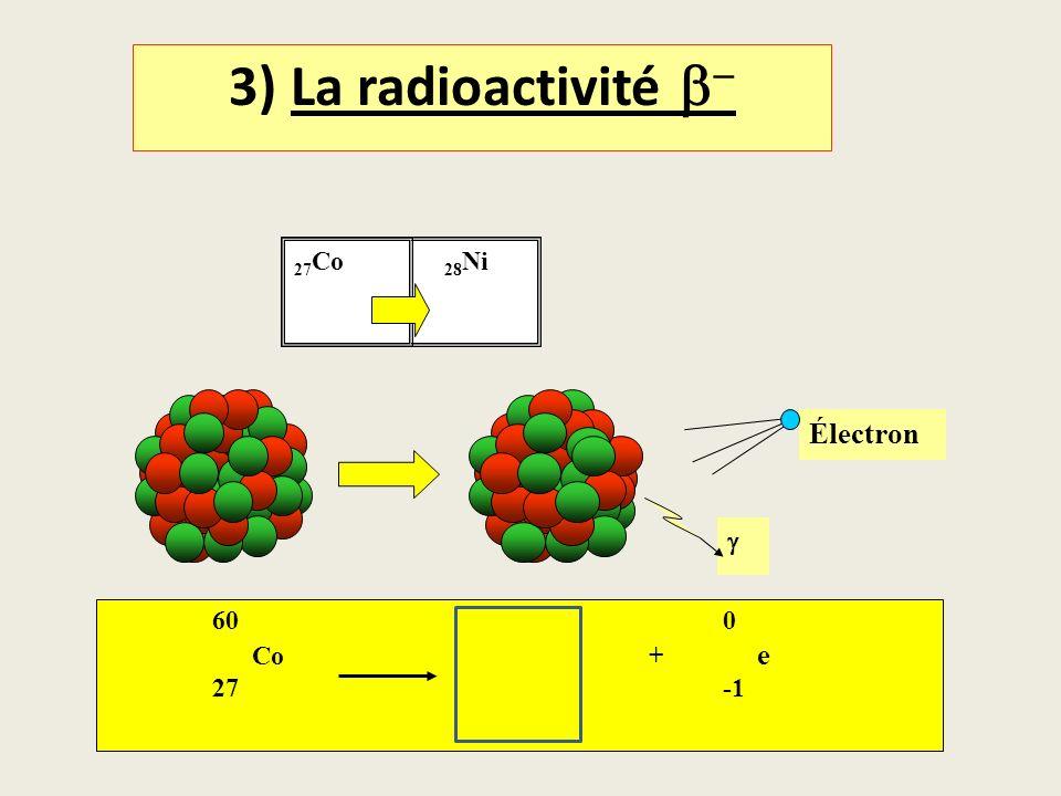 3) La radioactivité 28 Ni 27 Co Électron 60 60 0 Co Ni + e 27 28 -1