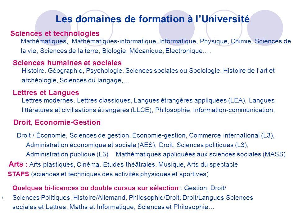 Les domaines de formation à lUniversité Mathématiques, Mathématiques-informatique, Informatique, Physique, Chimie, Sciences de la vie, Sciences de la