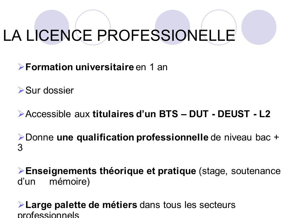 LA LICENCE PROFESSIONELLE Formation universitaire en 1 an Sur dossier Accessible aux titulaires dun BTS – DUT - DEUST - L2 Donne une qualification pro