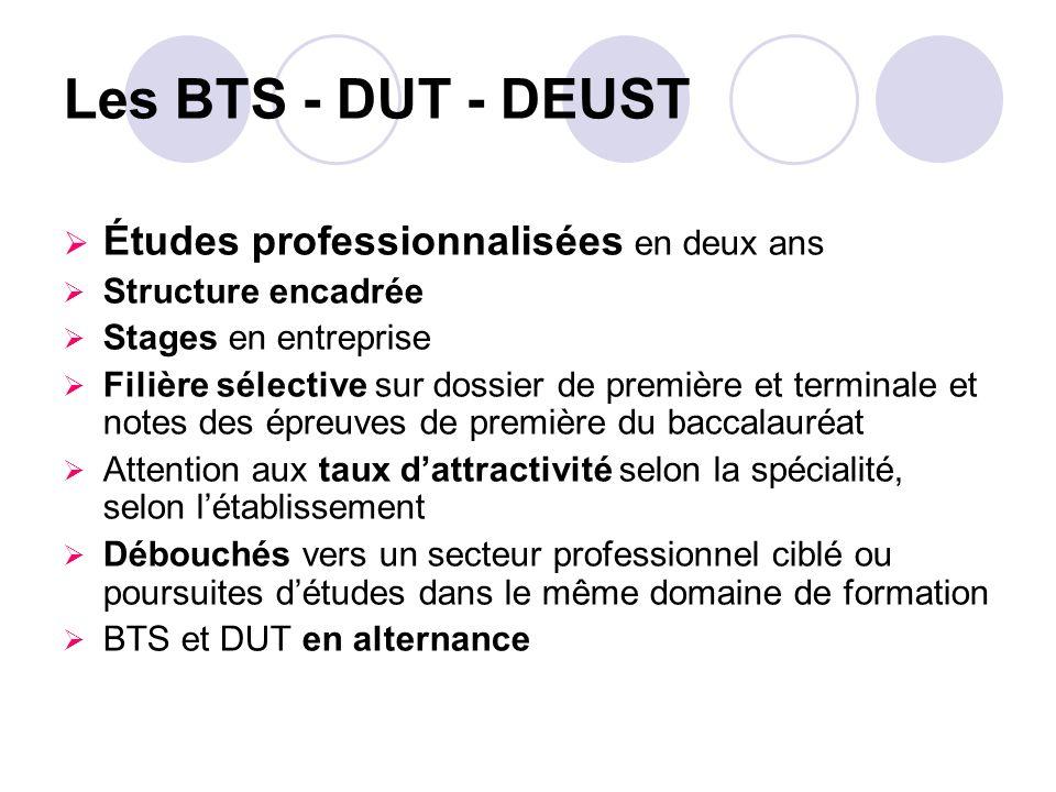 Les BTS - DUT - DEUST Études professionnalisées en deux ans Structure encadrée Stages en entreprise Filière sélective sur dossier de première et termi