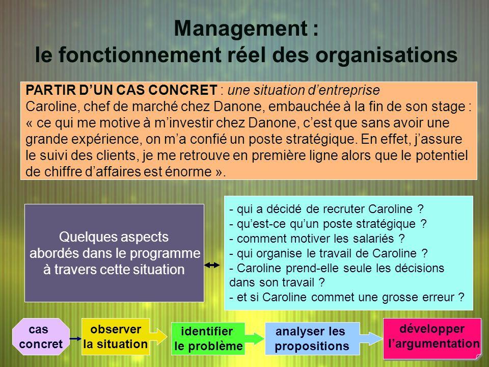 Management : le fonctionnement réel des organisations PARTIR DUN CAS CONCRET : une situation dentreprise Caroline, chef de marché chez Danone, embauch
