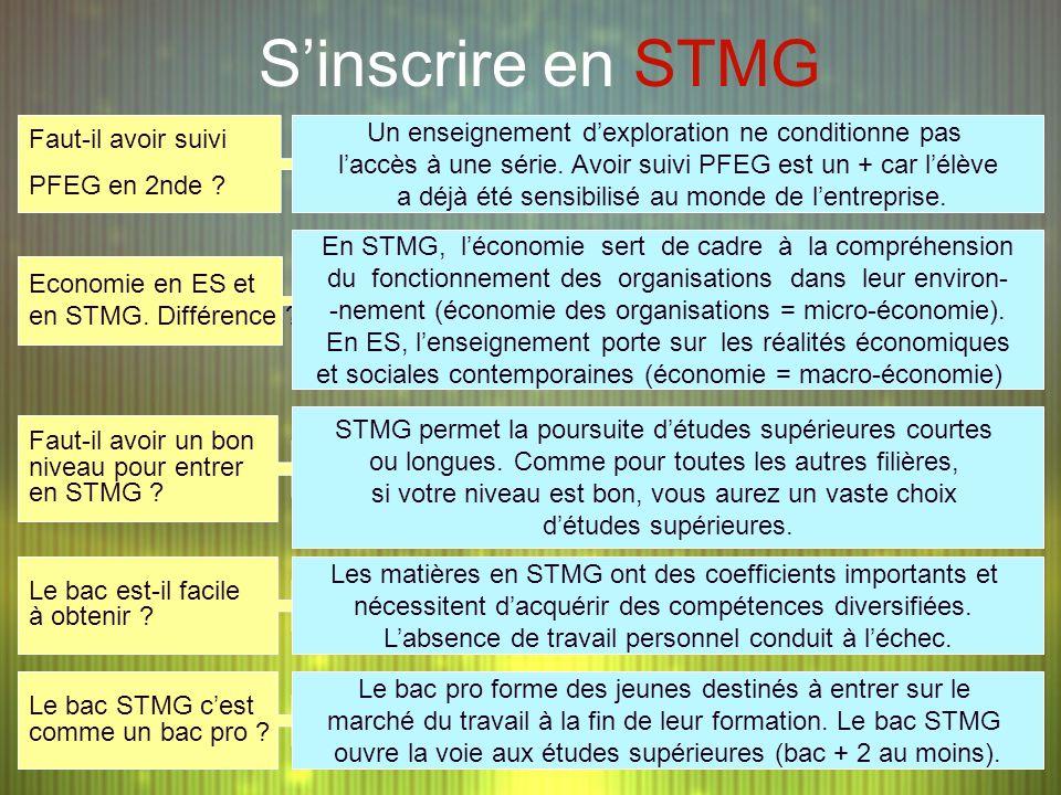 Sinscrire en STMG Faut-il avoir suivi PFEG en 2nde ? Un enseignement dexploration ne conditionne pas laccès à une série. Avoir suivi PFEG est un + car