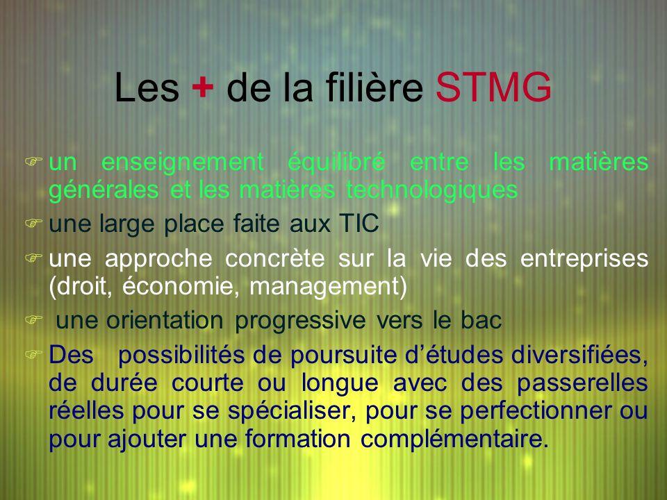 Les + de la filière STMG F un enseignement équilibré entre les matières générales et les matières technologiques F une large place faite aux TIC F une