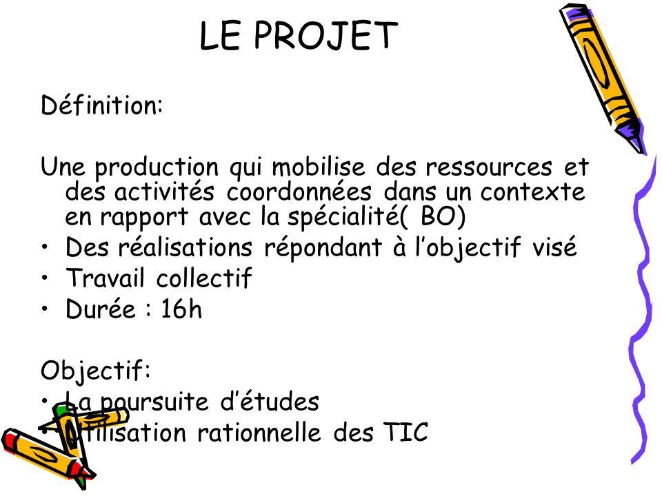 LE PROJET Définition: Une production qui mobilise des ressources et des activités coordonnées dans un contexte en rapport avec la spécialité( BO) Des