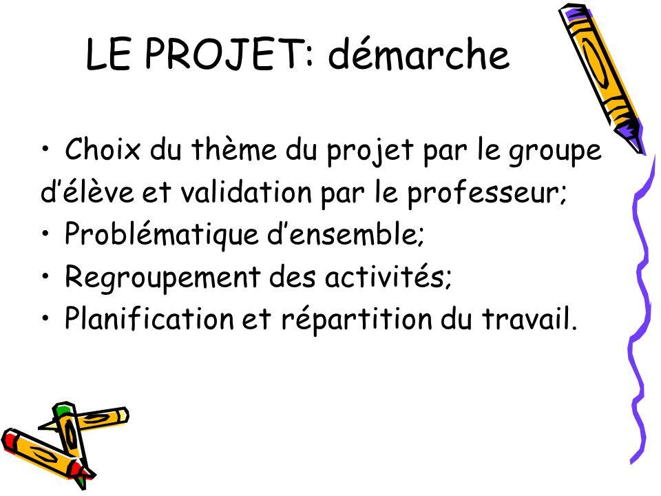 LE PROJET: démarche Choix du thème du projet par le groupe délève et validation par le professeur; Problématique densemble; Regroupement des activités