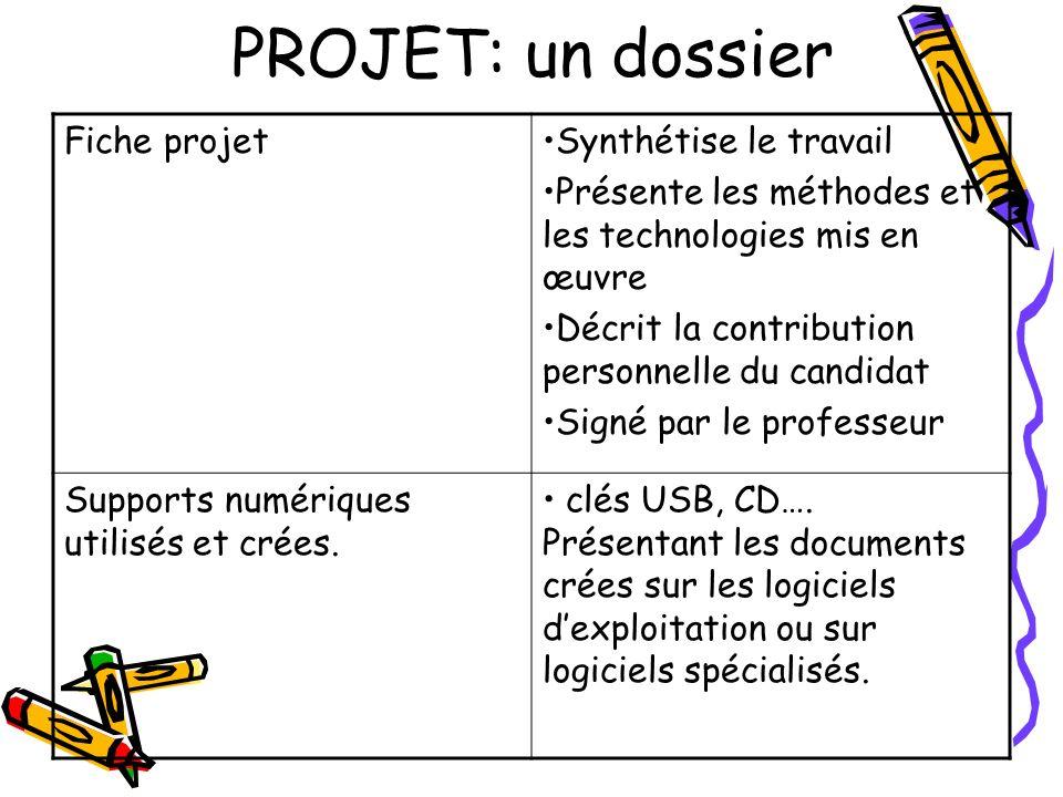 PROJET: un dossier Fiche projetSynthétise le travail Présente les méthodes et les technologies mis en œuvre Décrit la contribution personnelle du cand