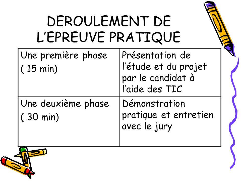 DEROULEMENT DE LEPREUVE PRATIQUE Une première phase ( 15 min) Présentation de létude et du projet par le candidat à laide des TIC Une deuxième phase (