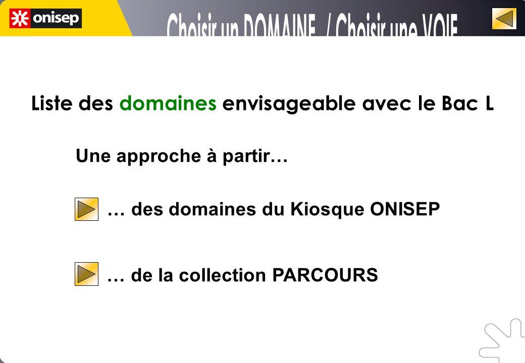 Liste des domaines envisageable avec le Bac L … des domaines du Kiosque ONISEP … de la collection PARCOURS Une approche à partir…