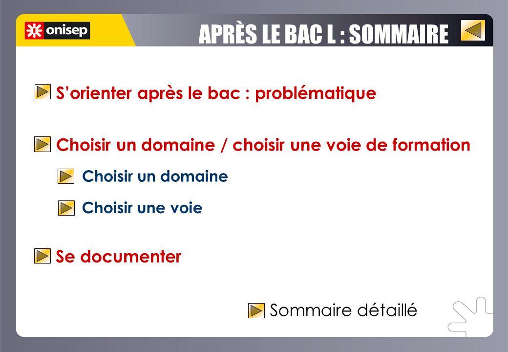 Après le Bac L Choisir un domaine 1/7 Domaines professionnels envisageables avec le Bac L