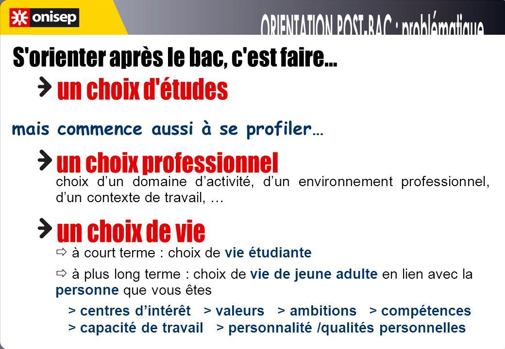 Licence Master Doctorat Mots clés Parcours 1.Marketing international 2.