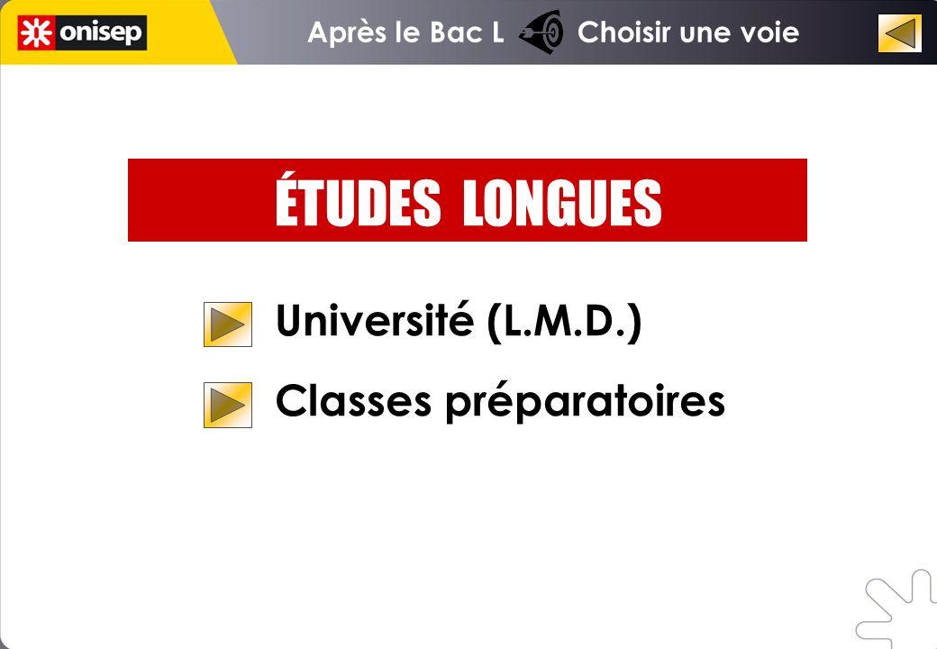Université (L.M.D.) Classes préparatoires ÉTUDES LONGUES Après le Bac L Choisir une voie