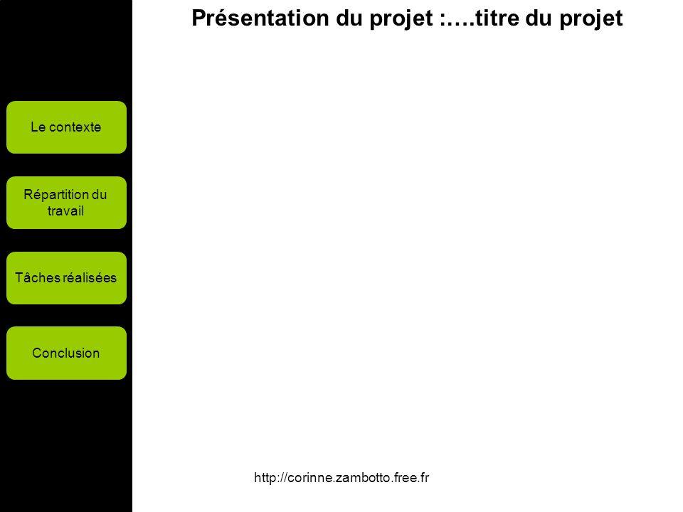 http://corinne.zambotto.free.fr Présentation du projet :….titre du projet Le contexte Répartition du travail Tâches réalisées Conclusion