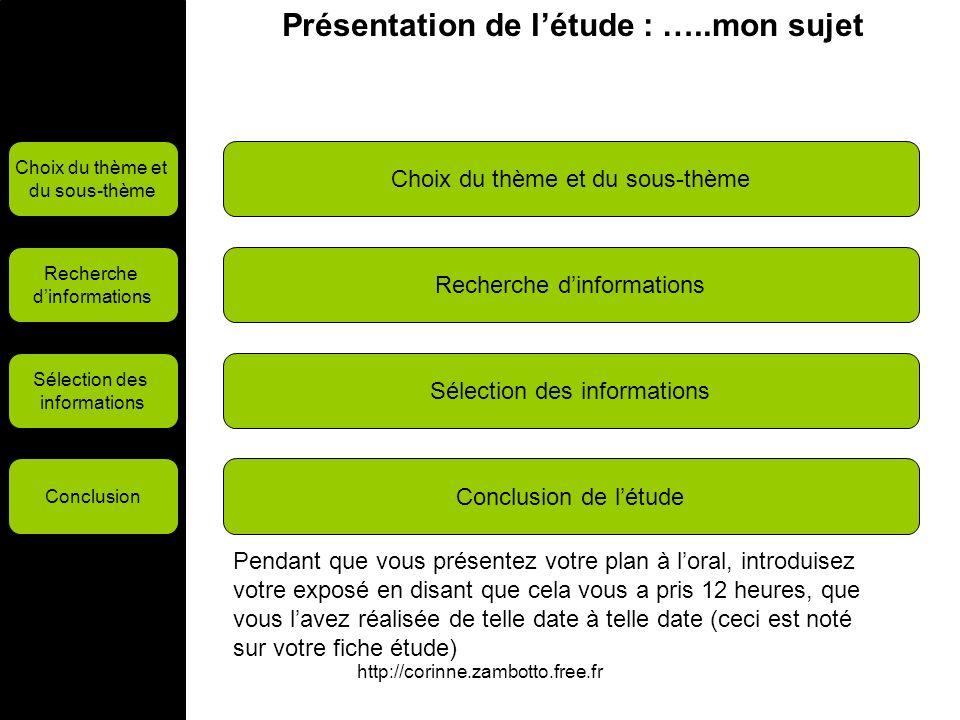 http://corinne.zambotto.free.fr Présentation de létude : …..mon sujet Choix du thème et du sous-thème Recherche dinformations Conclusion de létude Sél
