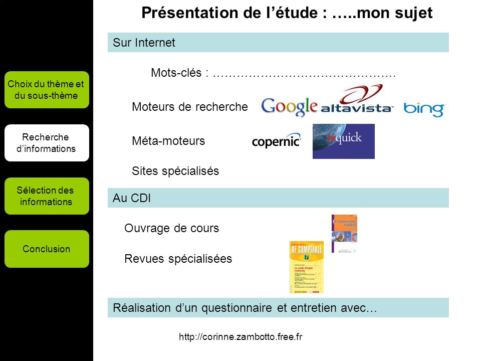 http://corinne.zambotto.free.fr Présentation de létude : …..mon sujet Choix du thème et du sous-thème Recherche dinformations Sélection des informatio