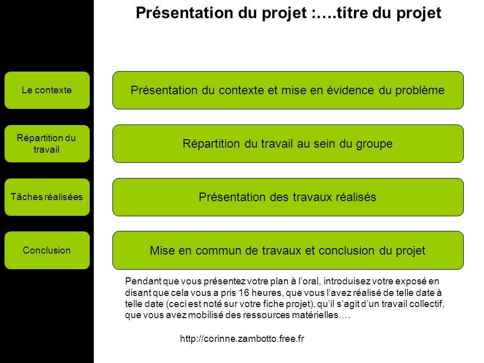 http://corinne.zambotto.free.fr Présentation du projet :….titre du projet Présentation du contexte et mise en évidence du problème Répartition du trav