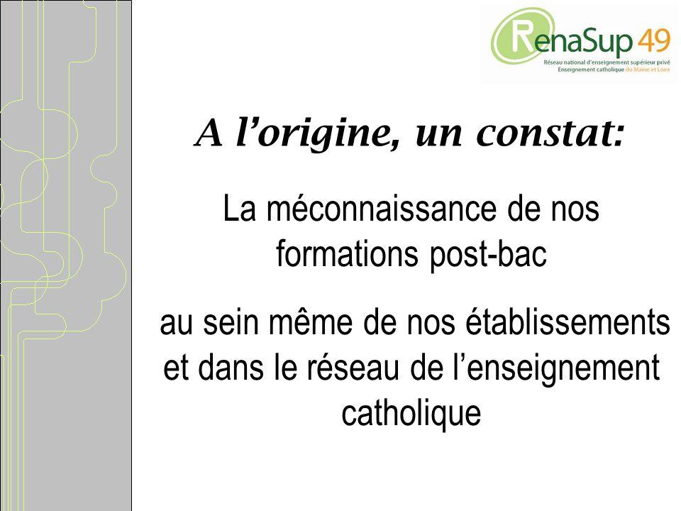 A lorigine, un constat: La méconnaissance de nos formations post-bac au sein même de nos établissements et dans le réseau de lenseignement catholique