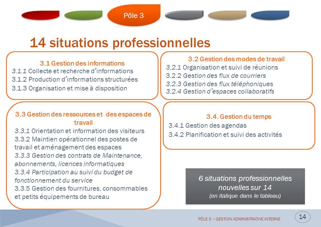 14 situations professionnelles Pôle 3 3.4.