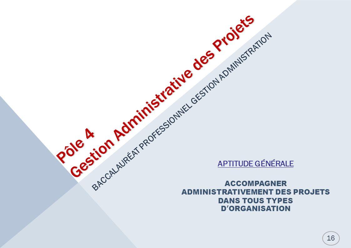 Pôle 4 Gestion Administrative des Projets APTITUDE GÉNÉRALE ACCOMPAGNER ADMINISTRATIVEMENT DES PROJETS DANS TOUS TYPES DORGANISATION BACCALAURÉAT PROFESSIONNEL GESTION ADMINISTRATION 16
