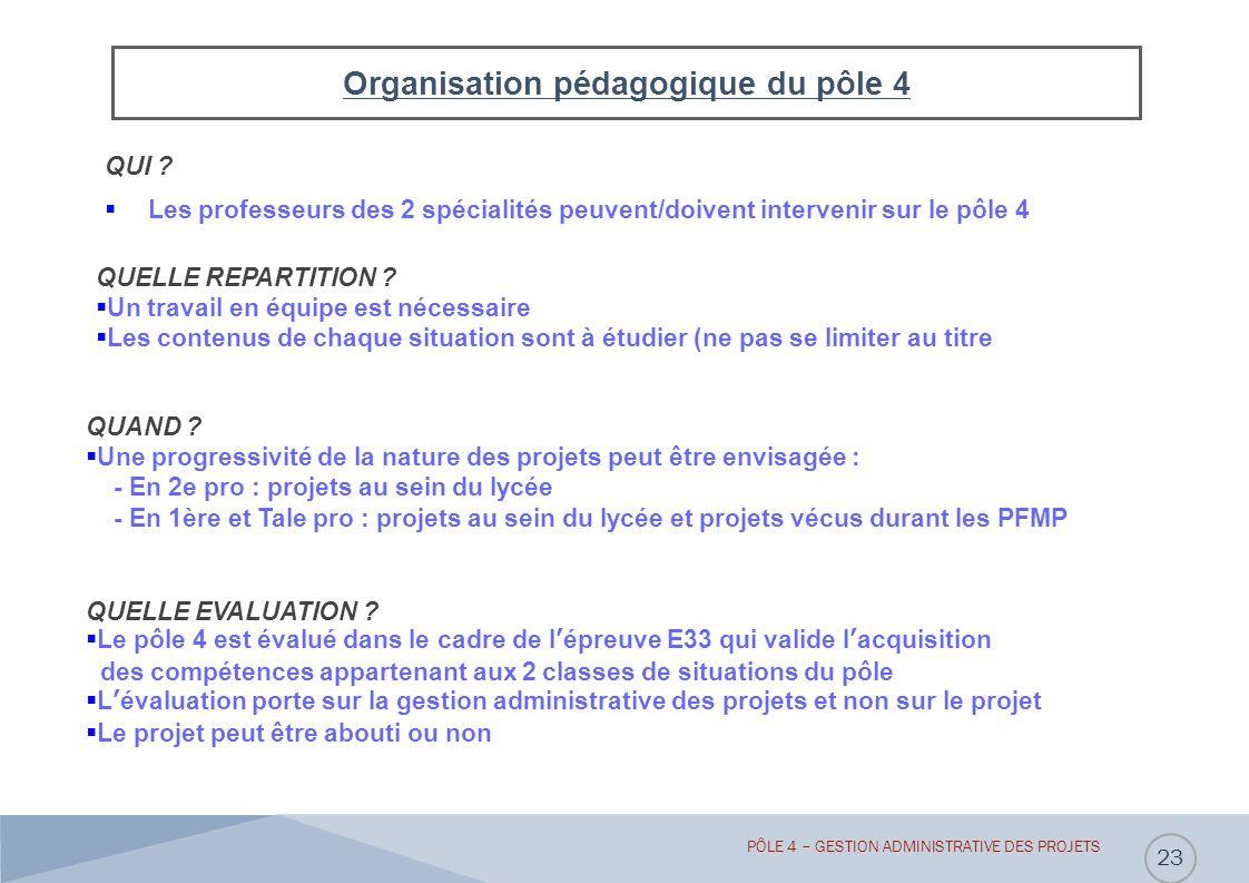Organisation pédagogique du pôle 4 QUI .