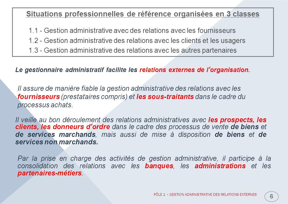 Un exemple de situation du pôle 1exemple 7 Données de la situationSavoirs associésPerformance attendue - Les données comptables et commerciales de lorganisation.