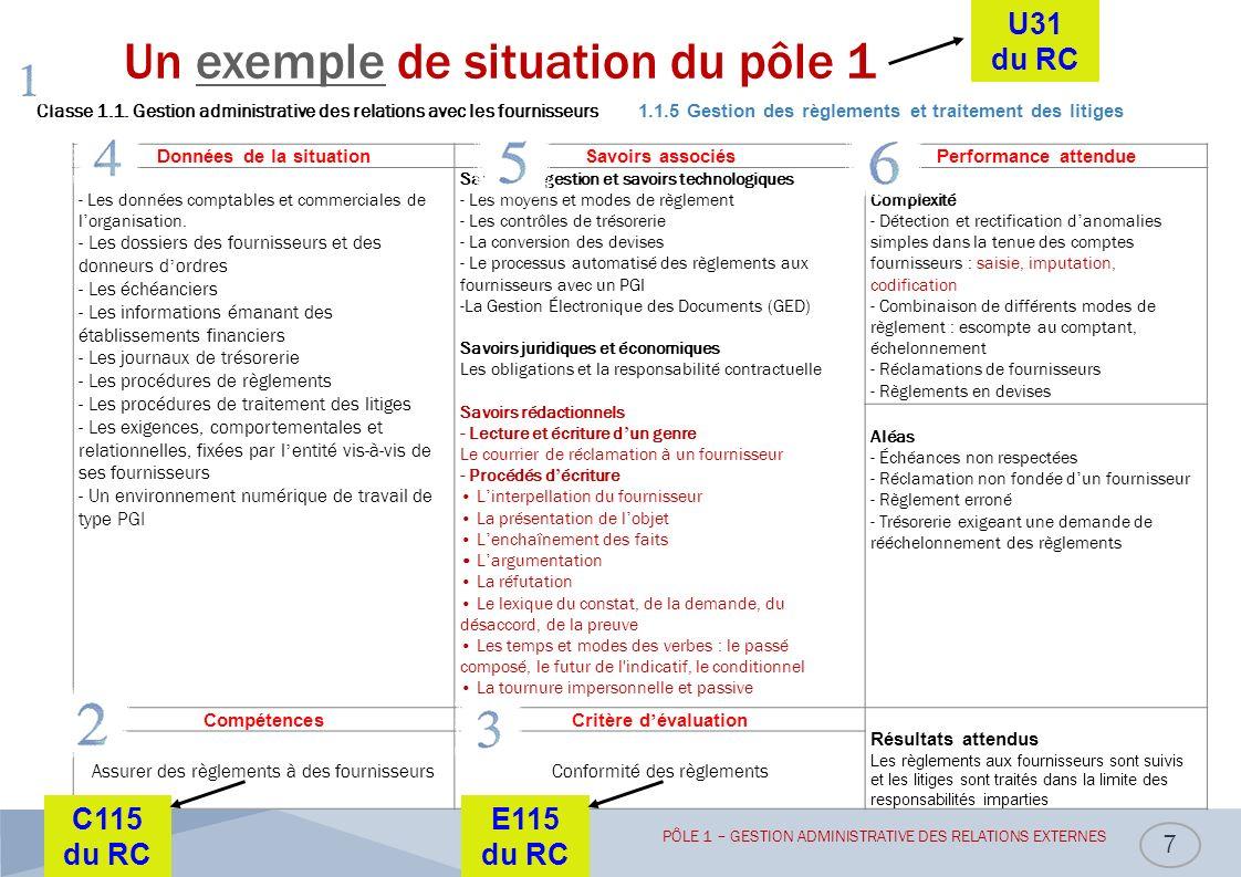 8 Pôle 1 PÔLE 1 – GESTION ADMINISTRATIVE DES RELATIONS EXTERNES